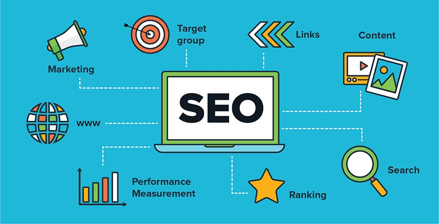 Reasons Why SEO important