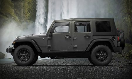 Best High Sold Out SUVs in 2019