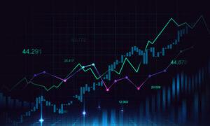 Improving Trading Performance